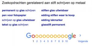 Latent Semantisch Indexing Keywords